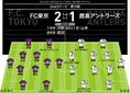 【警告】FC東京=梶山(65分)、 鹿島=曽ヶ端(19分)、ファン・ソッコ(49分) 【退場】なし 【MAN OF THE MATCH】前田遼一(FC東京)