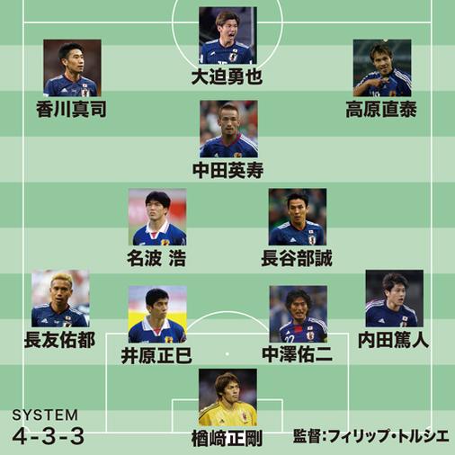 識者が選ぶ、平成の日本代表ベスト11!