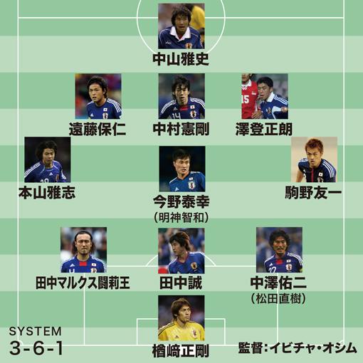 識者が選ぶ、平成の日本代表ベスト11!「海外組と国内組を分けて2 ...