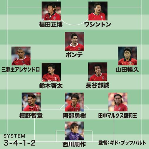 番記者が選ぶ、平成の浦和レッズベスト11! 福田、ポンテ、闘莉王…