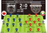 【日本2-0ミャンマー|採点&...