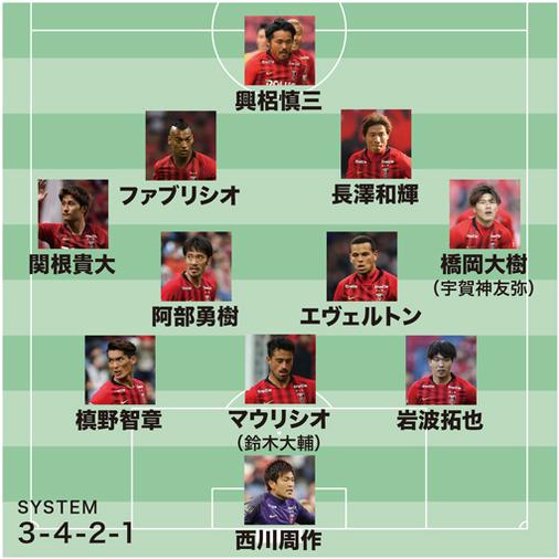 【ACL展望】浦和×広州恒大|決勝進出を懸けたアウェー決戦!