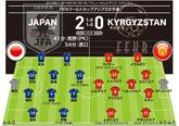 【日本2-0キルギス 採点&寸...