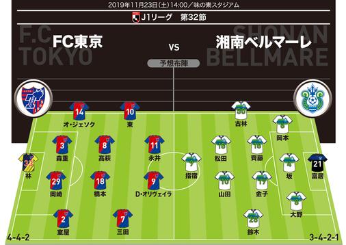 【J1展望】FC東京×湘南|アウェー8連戦を終え、いよいよ味スタに帰還