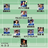 【ACL展望】横浜×シドニーFC