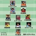 中村憲剛(川崎フロンターレ)が選んだベストイレブン。