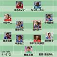 森重真人(FC東京)が選んだベストイレブン。