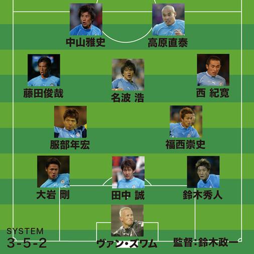 大谷秀和が選ぶJ歴代最強チーム
