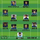 播戸竜二が選ぶJ歴代最強チーム