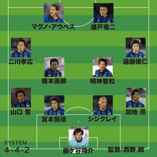 播戸竜二が選ぶJ歴代最強チーム「俺のキャリアで最強だったのは…」