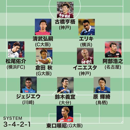 【J1ベストイレブン】MVPは2戦連続2発と止まらない神戸のスピードスター!