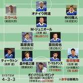 【横浜F・マリノスの最新陣容】...