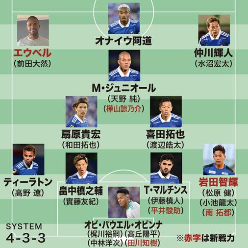 【横浜F・マリノスの最新陣容】得点源ふたりが相次ぎ退団も…