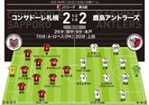 【J1採点&寸評】札幌2-2鹿島